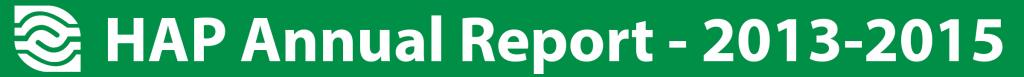 HAP Annual Report 2013-2015